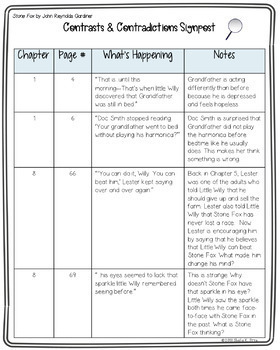 Stone Fox Novel Study Notice and Note Signposts