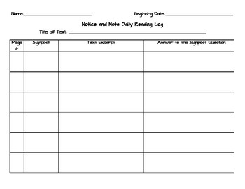 Notice and Note Signpost Student Reading Log