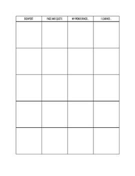 Notice and Note Signposts Graphic Organizer