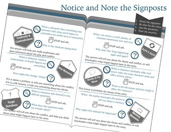 Notice and Note Signposts Poster