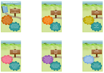 Notice and Note Signposts Posters