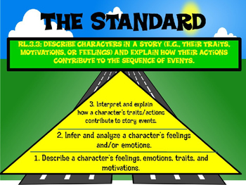 Notice and Note Signposts Close Reading Strategy Anchor Charts