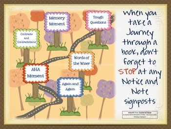 Notice and Note Close Reading for Whiteboard