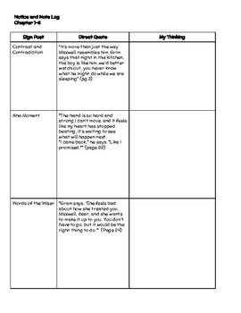 """Notice and Note quotes in """"Freak the Mighty"""""""