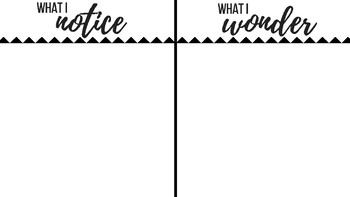 Notice and Wonder Chart