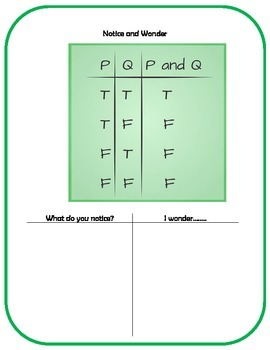 Notice and Wonder Truth Table