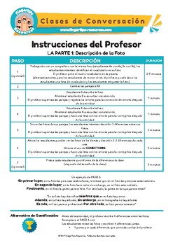 Negocios - Spanish Speaking Activity