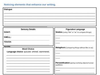 Writing Traits Graphic Organizer