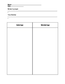 Noticing and Wondering Template (Editable)