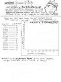 Notorious Scatter Plot Worksheet