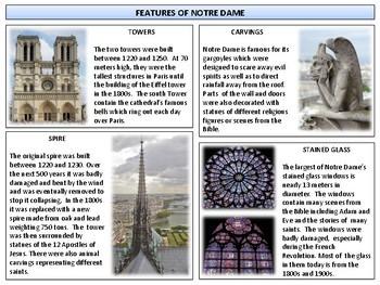 Notre Dame Cathedral : Mini Unit