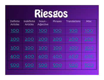 Spanish Noun Adjective Agreement Jeopardy-Style Review Game