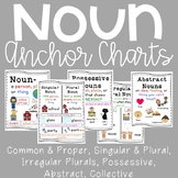 Noun Anchor Charts {7 Concepts}