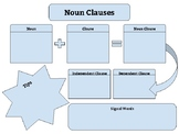Noun Clauses - Presentation, Graphic Organizer, and Worksheet