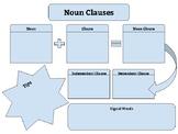 Noun Clauses - Presentation, Graphic Organizer, and Worksheet