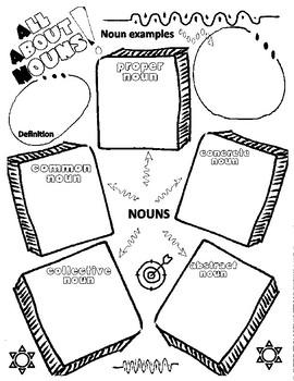 Noun Doodle Notes