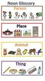 Noun Glossary