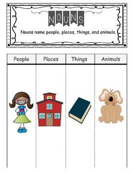 Noun Graphic Organizer Flip Book Flap Book