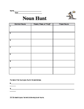 Common and Proper Noun Hunt Person, Place or Thing