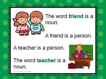 Noun Identification All-in-One Grammar Unit