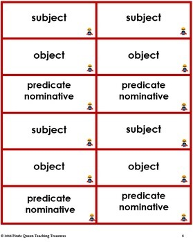 Noun Jobs Practice Activities CCSS Aligned