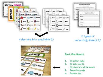 Noun Literacy Center Activities (common, proper, possessive)