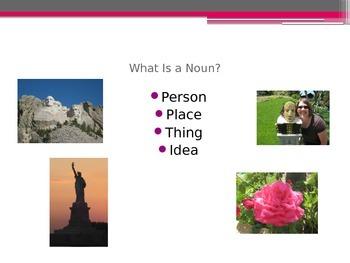Noun Overview Powerpoint