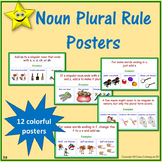 Noun Plural Rules Posters