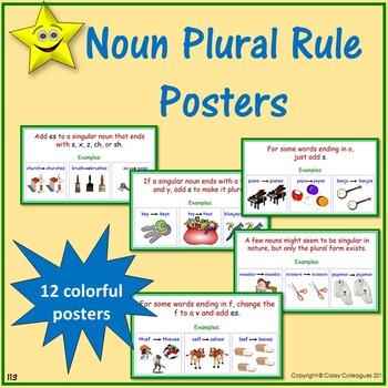 Noun Plural Rules Posters