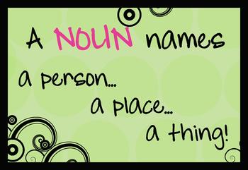 Noun Poster ~ A Person, A Place, A Thing
