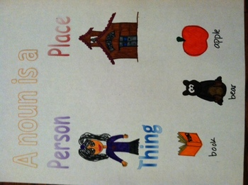 Noun Poster: Person, Place or Thing