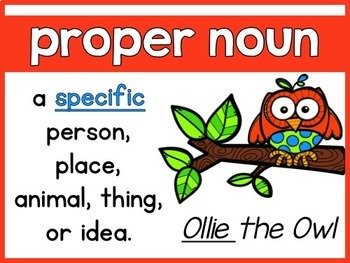 Types of Nouns Posters