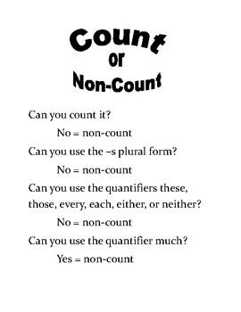 Noun Reference Sheets