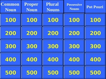 Noun Review Jeopardy Game