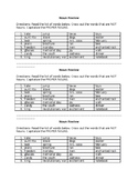 Noun Review Quick Formative Assessment