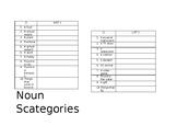 Noun Scategories Lists- Noun Games