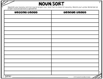 Noun Sort- Proper vs. Common