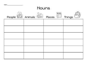 Noun Sort Recording Sheet