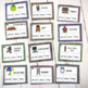Noun Task Cards- Identifying Person, Place or Thing
