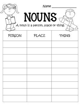 Noun Task Cards - Person, Place and Thing