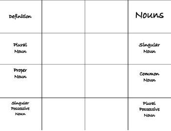 Noun Types Foldable/Brochure