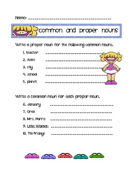 Noun Unit- Nouns in the Subject, Common, Proper, Possessive Nouns