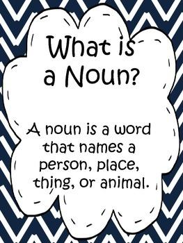 Noun Unit PowerPoint & Activities