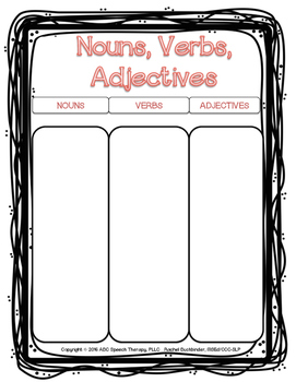 Nouns, Verbs, Adjectives Activity Now Includes Samples of other Language Packets