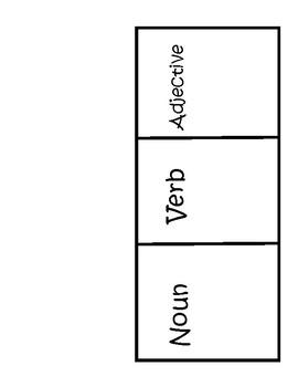 Noun, Verb, Adjective Flip Book