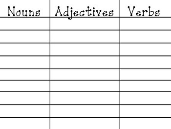 Noun, Verb, Adjective Mittens