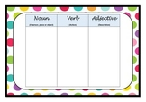 Noun Verb Adjective Poster or worksheet
