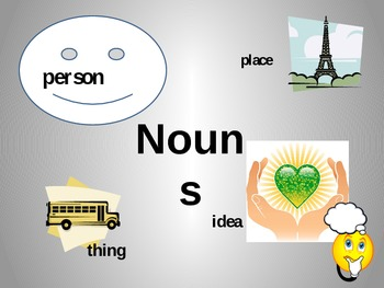 Noun, Verb & Adjective PowerPoint practice