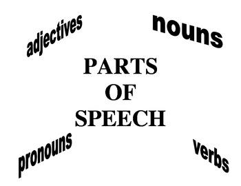 Noun, Verb, Adjective, Pronoun, Proper noun Posters