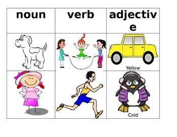 Noun, Verb, Adjective Sort